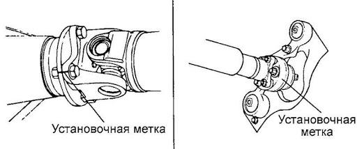 Если метки не видны, их следует нанести острым предметом.